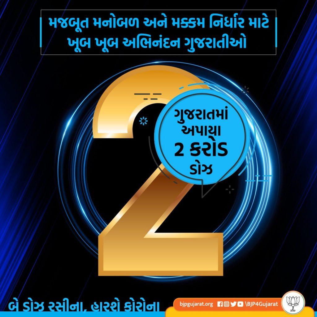 મજબૂત મનોબળ અને મક્કમ નિર્ધાર માટે ખૂબ ખૂબ અભિનંદન ગુજરાતીઓ. અત્યાર સુધી ગુજરાતમાં અપાયા 2 કરોડ રસીના ડોઝ