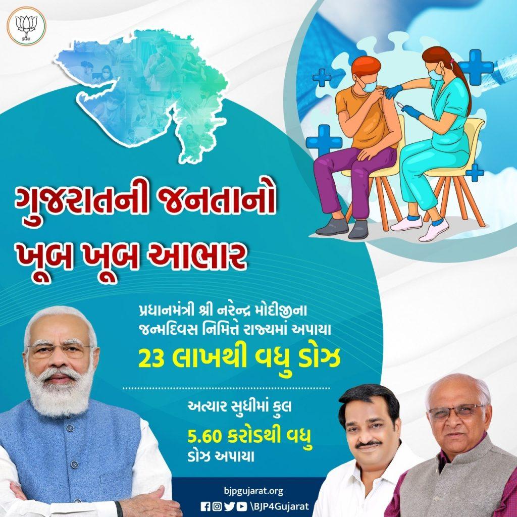 પ્રધાનમંત્રી શ્રી નરેન્દ્ર મોદીજીના જન્મદિવસ નિમિત્તે રાજ્યમાં 23 લાખથી વધુ ડોઝ અપાયા. રસીકરણ અભિયાનમાં અભૂતપૂર્વ સિદ્ધિ અપાવવા બદલ આપ સૌનો ખૂબ ખૂબ આભાર