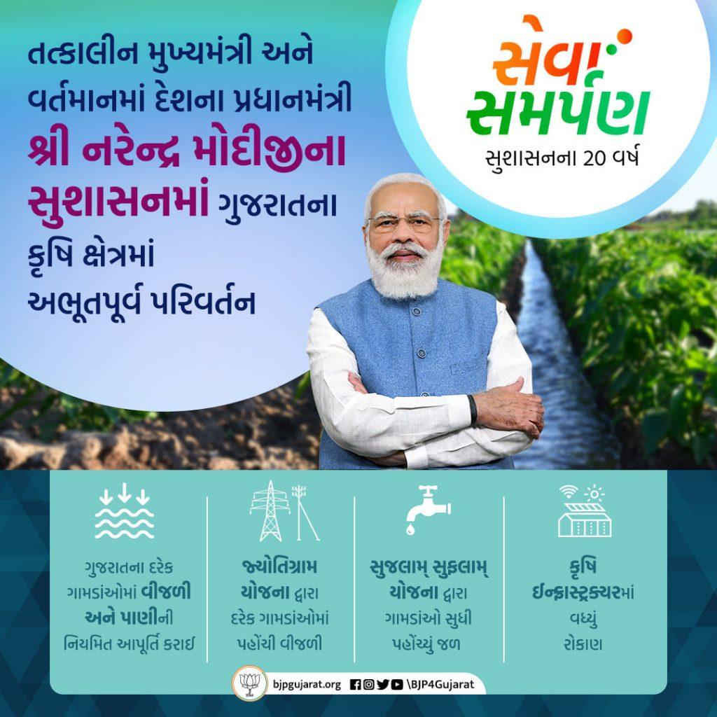 તત્કાલીન મુખ્યમંત્રી અને વર્તમાનમાં દેશના પ્રધાનમંત્રી શ્રી નરેન્દ્ર મોદીજીના સુશાસનમાં ગુજરાતના કૃષિ ક્ષેત્રમાં થયું અભૂતપૂર્વ પરિવર્તન  #SevaSamarpan